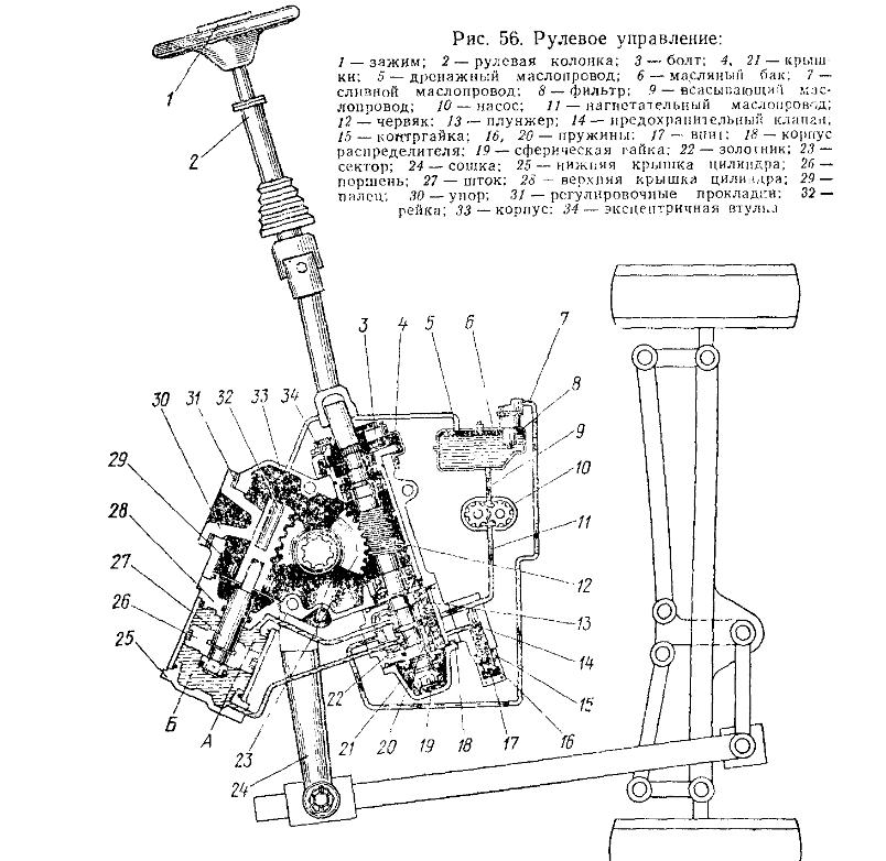 Схема работы рулевой колонки ГУР ЮМЗ-6