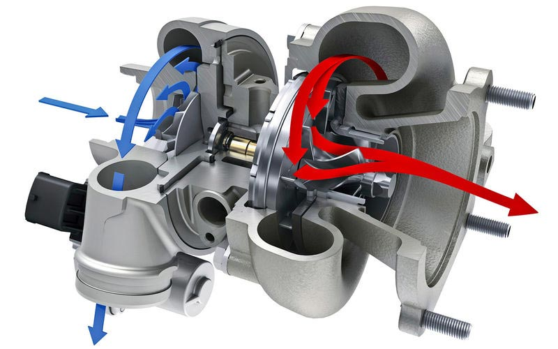 Ремонт турбокомпрессора