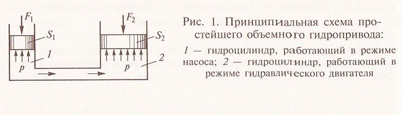 Ремонт гидропривода схема