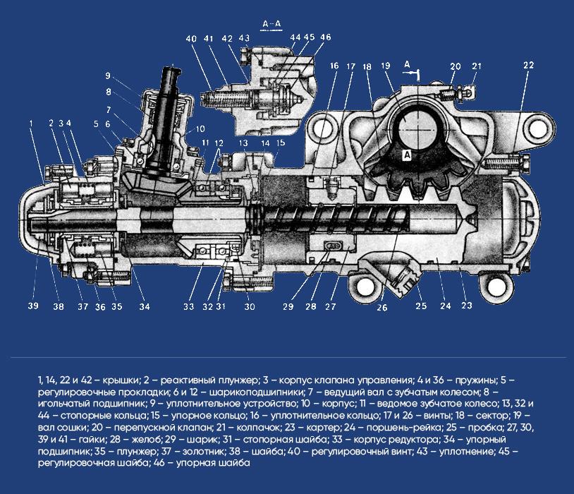 Схема ГУР 5320