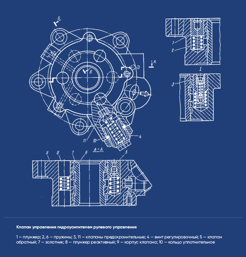 Клапан управления гидроусилителем рулевого управления Камаз