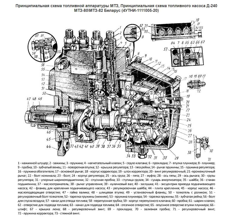 топливный насос схема